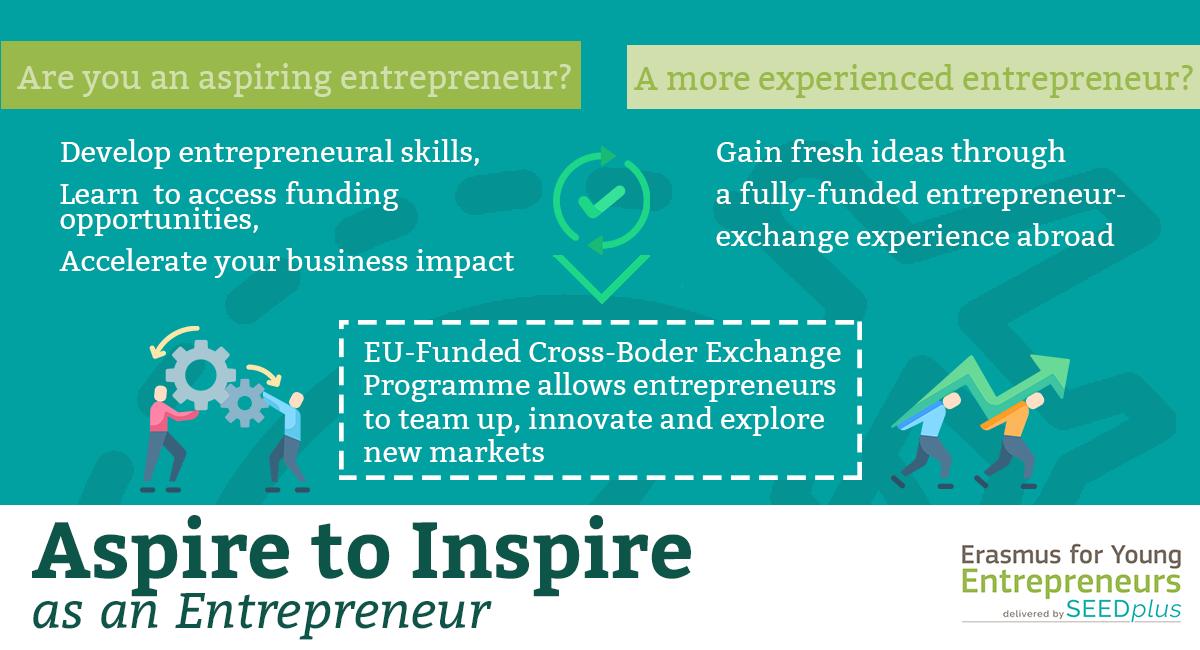 Erasmus for Young Entrepreneurs: Aspire to Inspire campaign